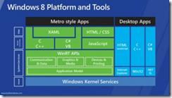 Windows8Architecture_485458D4